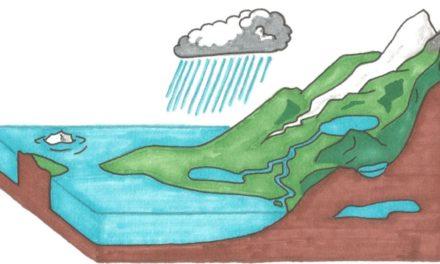 Siklus Hidrologi – Pengertian,  Macam & Tahapan Proses