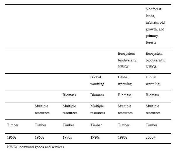 tabel inventarisasi hutan