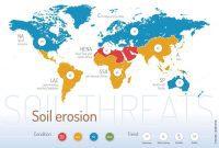 ancaman erosi di seluruh dunia