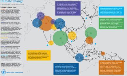 Infografis – Dampak Perubahan Iklim di Kawasan Asia, Bagaimana Dengan Indonesia?