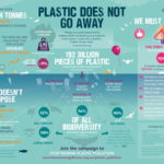 Infografis - Fakta Jumlah Sampah Plastik di Lautan