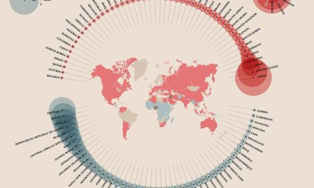 Infografis – Negara Penghasil Emisi dan Negara Terdampak