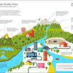 Infografis – Daftar Sumber Emisi Gas Rumah Kaca