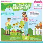 Infografis – 5 Cara Ajari Anak Cintai Lingkungan