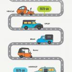 Infografis - Sejarah Transportasi Umum di Jakarta
