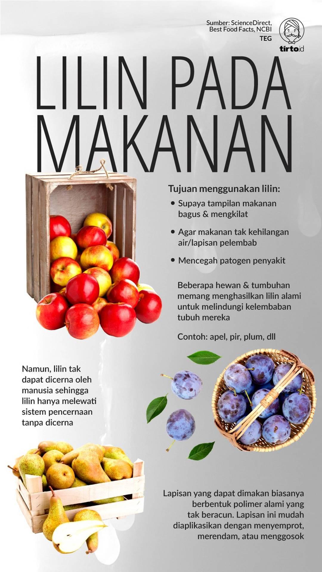 zat lilin pada buah-buahan