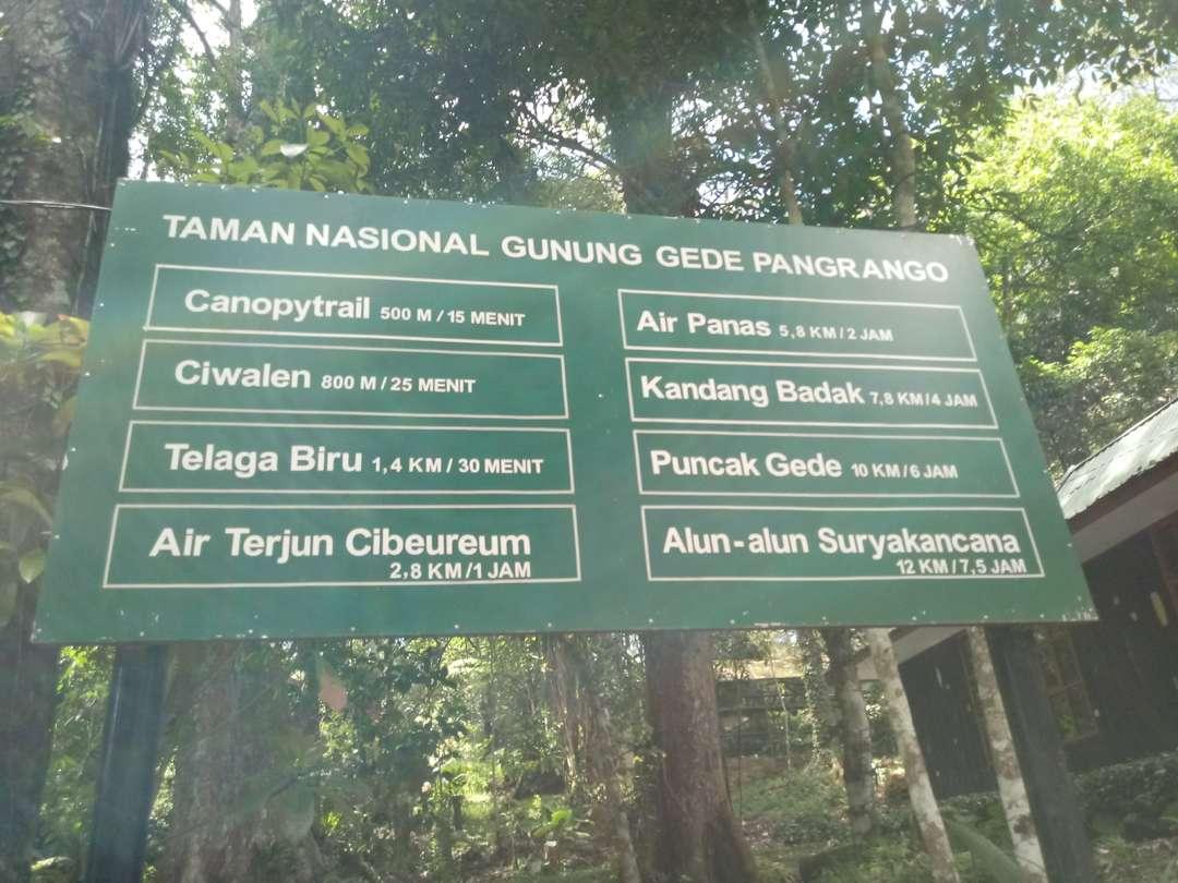 wisata taman nasional gunung gede pangrango